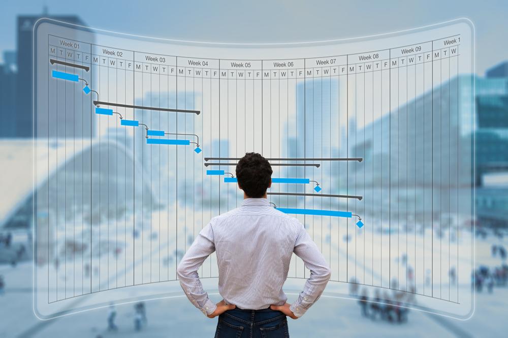 Documentation Deliverables – often underestimated