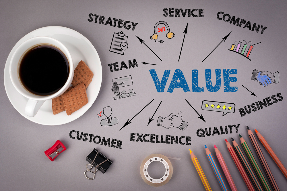 Quality Management in Smaller Companies – a topical overview