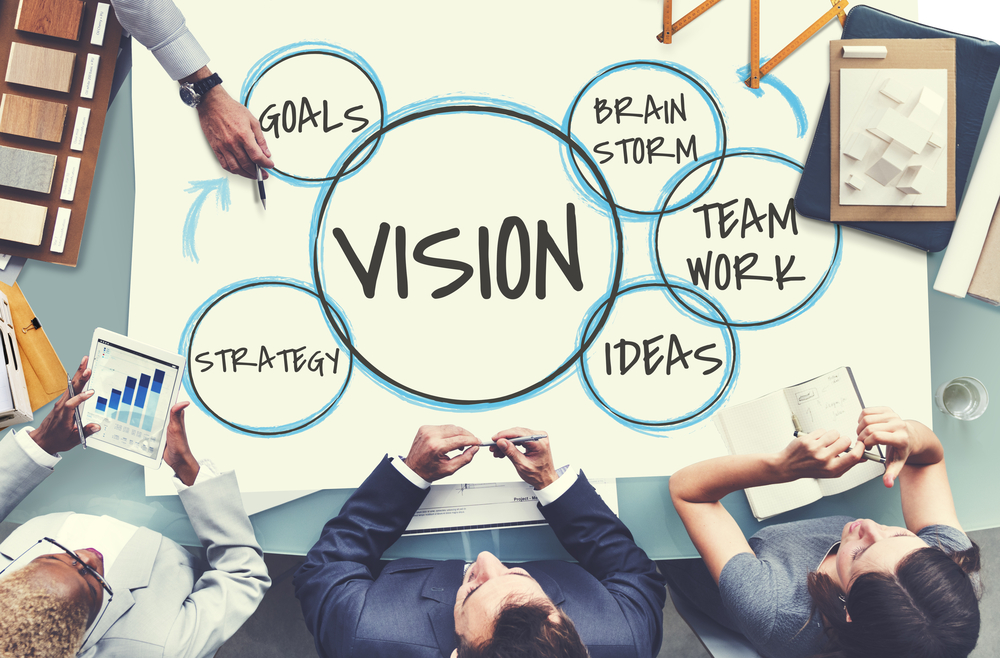 Small Company Technology Development – process driven success